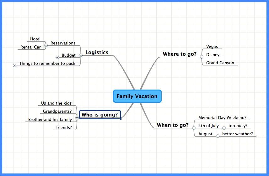 How to Make a Mind Map for Maximum Productivity | Time Management ...